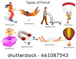 education chart of physics for... | Shutterstock .eps vector #661087543