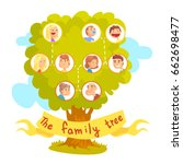 Family Tree With Portraits Of...