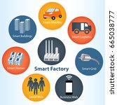 industrial 4.0 systems concept...   Shutterstock .eps vector #665038777