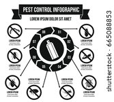 pest control infographic banner ... | Shutterstock .eps vector #665088853