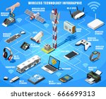 smartphone and electronic... | Shutterstock .eps vector #666699313