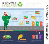 recycle infographic banner... | Shutterstock .eps vector #669829477