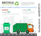 recycle infographic banner... | Shutterstock .eps vector #669829573