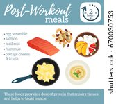 post workout meals poster. best ... | Shutterstock .eps vector #670030753