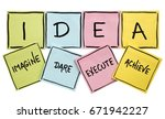 Small photo of idea acronym (imagine, dare, execute, achieve) - motivation concept - handwriting in black on colorful sticky notes isolated on white