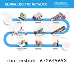 global logistics network flat... | Shutterstock .eps vector #672649693