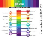 the ph scale universal... | Shutterstock .eps vector #674361793