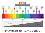 the ph scale universal... | Shutterstock .eps vector #674361877