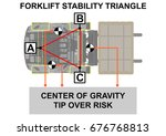 forklift stability triangle.... | Shutterstock .eps vector #676768813