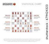 Chess Board Infographic Chart...