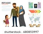 refugees infographic. social... | Shutterstock .eps vector #680853997