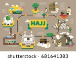 hajj infographic series. vector ...