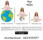 mass and weight physics lesson... | Shutterstock .eps vector #681935497