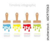 Four Step Timeline Infographic...