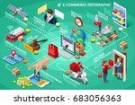 ecommerce market icons... | Shutterstock .eps vector #683056363