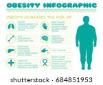 obesity syndrome  diabetes... | Shutterstock .eps vector #684851953