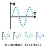 dotted sinusoid plot flat... | Shutterstock .eps vector #686376973