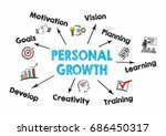 personal growth concept. chart... | Shutterstock . vector #686450317