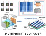 solar panel and li ion battery...   Shutterstock .eps vector #686973967