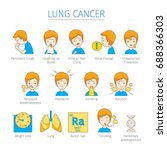 lung cancer icons set... | Shutterstock .eps vector #688366303