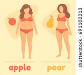 Obesity Woman Body Type  Apple...