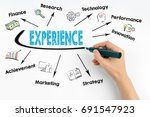 experience concept. chart with... | Shutterstock . vector #691547923