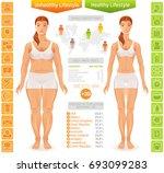 healthy vs unhealthy people... | Shutterstock .eps vector #693099283