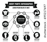 body parts infographic banner... | Shutterstock . vector #695217697