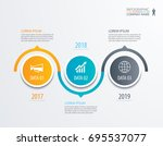 3 circle timeline infographic... | Shutterstock .eps vector #695537077