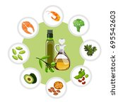 best sources of omega 3 vector | Shutterstock .eps vector #695542603