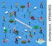 gardening people isometric... | Shutterstock .eps vector #695864803
