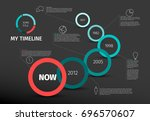vector infographic timeline... | Shutterstock .eps vector #696570607