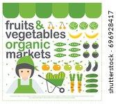 fruits   vegetables organic...
