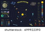 solar system or space universe... | Shutterstock .eps vector #699922393