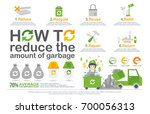 how to reduce the amount of... | Shutterstock .eps vector #700056313