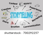 storytelling concept. chart... | Shutterstock . vector #700292257