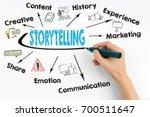 storytelling concept. chart... | Shutterstock . vector #700511647