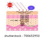 illustration of the mechanism... | Shutterstock .eps vector #700652953