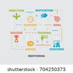 mentoring. concept with icons... | Shutterstock . vector #704250373