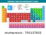 mendeleev's periodic table of... | Shutterstock .eps vector #705137833