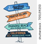 Signboard On A Beach Concept....