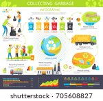 collecting garbage infographic... | Shutterstock .eps vector #705608827