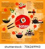 sushi bar poster or menu...