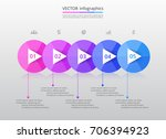 step by step infographic.... | Shutterstock .eps vector #706394923