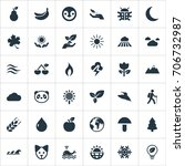 vector illustration set of... | Shutterstock .eps vector #706732987