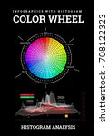 color wheel with histogram... | Shutterstock .eps vector #708122323