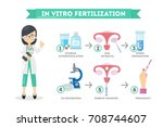 in vitro fertilization. female... | Shutterstock .eps vector #708744607
