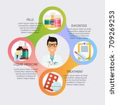 steps of treatment process.... | Shutterstock .eps vector #709269253