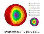 spherical diagram consisting of ... | Shutterstock .eps vector #710791513