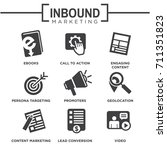 inbound marketing vector icons... | Shutterstock .eps vector #711351823